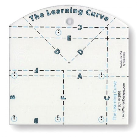 The Learning Curve-0